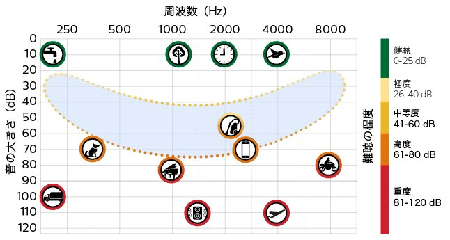 375x200_speech_chart_01_rgb_jp