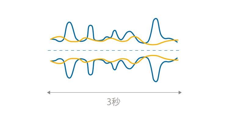 750x400_image_spot_low_noise_level_jp_rgb_lo