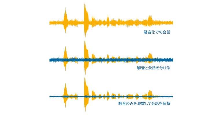750x400_image_spot_noise_in_speech_jp_rgb_lo