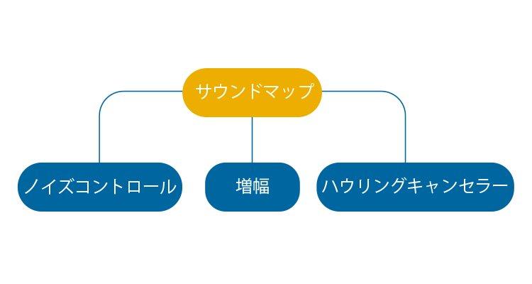 750x400_image_spot_soundmap_jp_rgb_lo