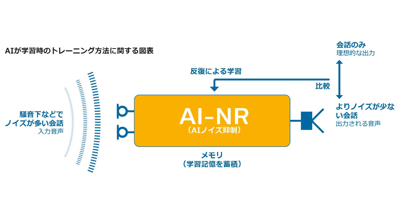 ph_jp_tech1