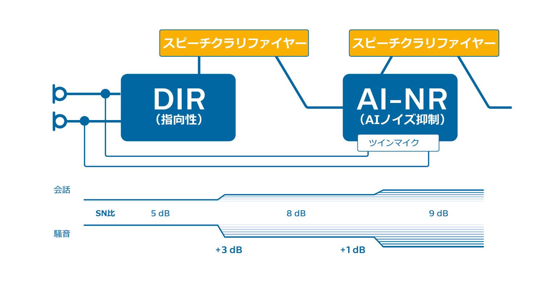 ph_jp_tech2
