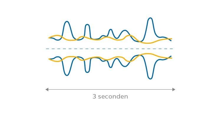 low_noise_level_nl_750x400