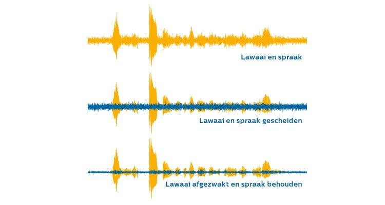 noise_in_speech_nl_750x400