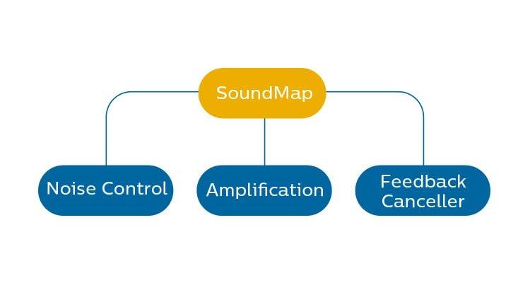 soundmap_nl_750x400