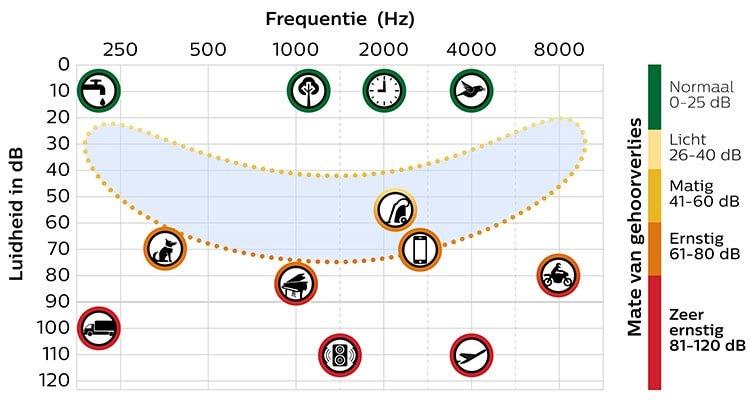 speech_chart_01_rgb_nl_750x400