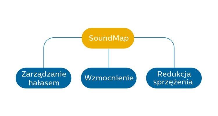 soundmap_pl_750x400