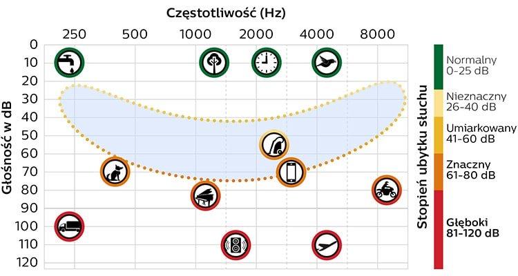 speech_chart_01_rgb_pl_750x400